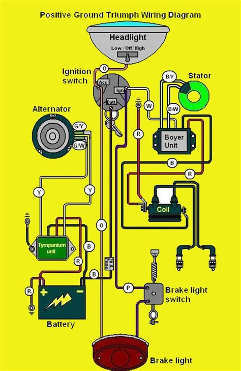 chopper wiring diagram images chopper wiring diagram 50cc harley chopper wiring diagram eck
