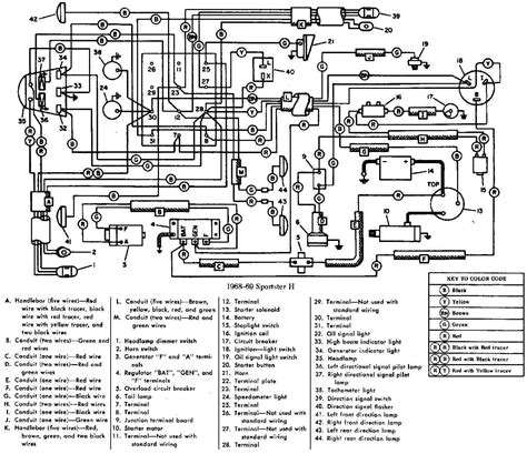 1995 sportster 1200 wiring diagram images diagram additionally harley davidson wiring diagrams and schematics