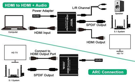 Hdmi Amplifier Circuit Diagram Wire From Whatsapptricks