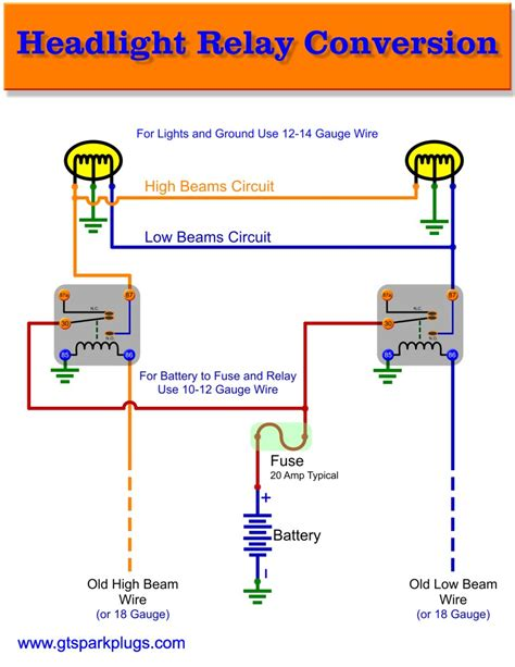 wiring diagram relay headlight images basic headlight wiring head lamp relay wiring diagram