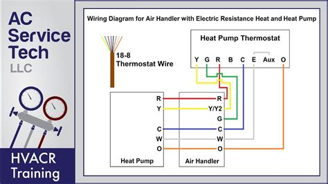 heil wiring diagram heat pump images hydronic air handler wiring heat pump thermostat wiring chart diagram hvac