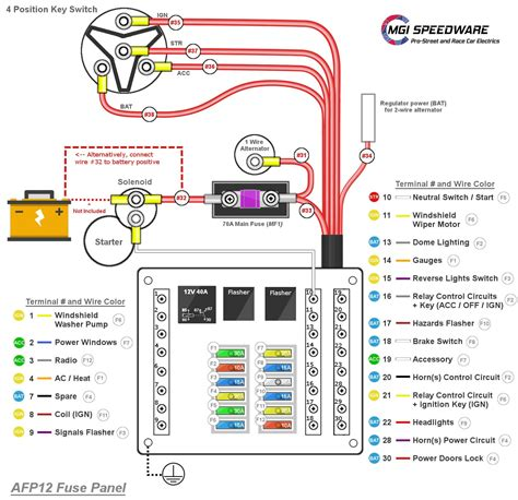 hid access control wiring diagram images tacoma fog lights wiring hid diagram car fuse box and wiring diagram images