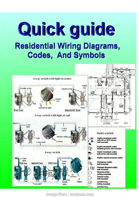 Residential Electrical Wiring Diagrams. Wiring Diagrams For ...