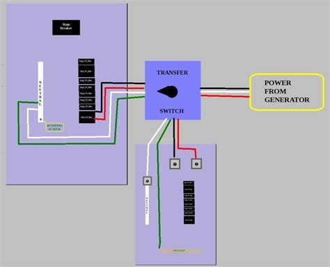 wiring diagram home generator transfer switch images home generator transfer switch home circuit wiring