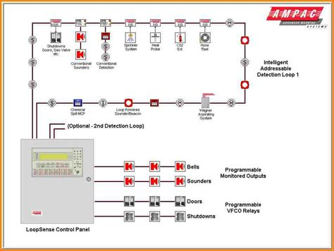 Home security alarm system circuit diagram Circuits Gallery