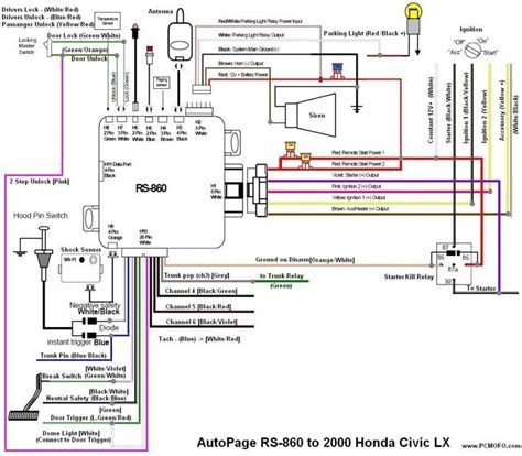 avital remote start wiring diagram images honda car alarm wiring information commando car alarms