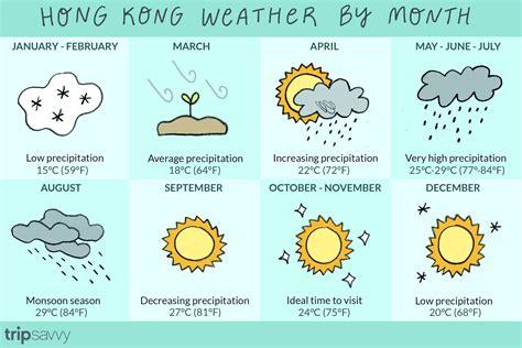 Hong Kong Weather Climate Hong Kong Tourism Board