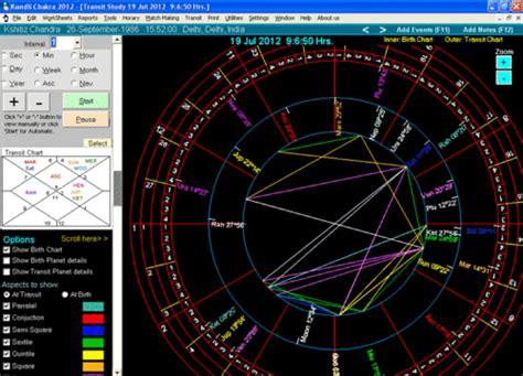 Horoscope Astrology Kundli Software