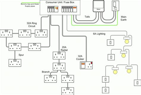 House Wiring for Beginners DIYWiki DIY FAQ