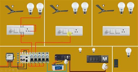 How Electricity Works basics for homeowners
