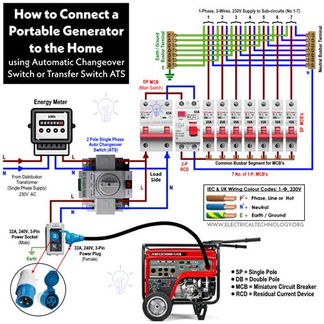 portable generator manual transfer switch wiring diagram images how to connect a generator transfer switch