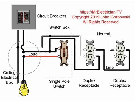How To Wire a Switch Light then Switch then Outlet