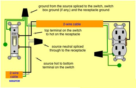 how to wire two light switches and one outlet images light how do i wire multiple outlets and a light on the same