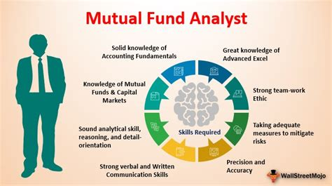 How to Become a Mutual Fund Analyst Skills and