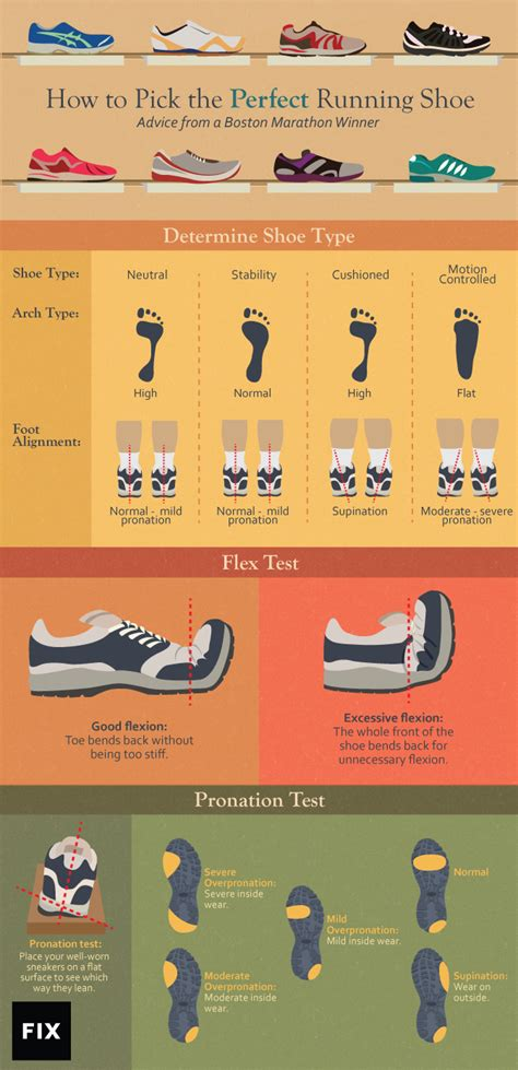 How to Choose Running Shoes The Running Advisor