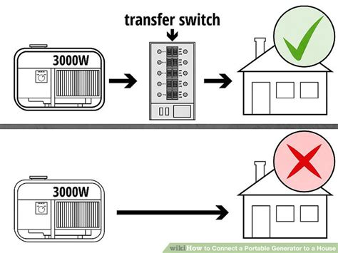 wiring diagram whole house generator wiring image generac whole house generator wiring diagram images on wiring diagram whole house generator