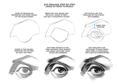 How to Draw Eyes Step by Step Proko