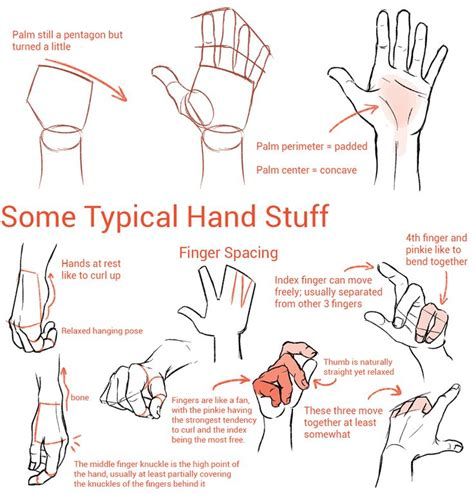 How to Draw Hands Tutorial and Tips About Home