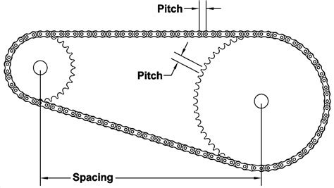 How to Draw a Sprocket Gear 5 Steps