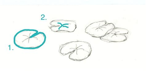 How to Draw and Paint Lovely Lily Pads The Craftsy Blog