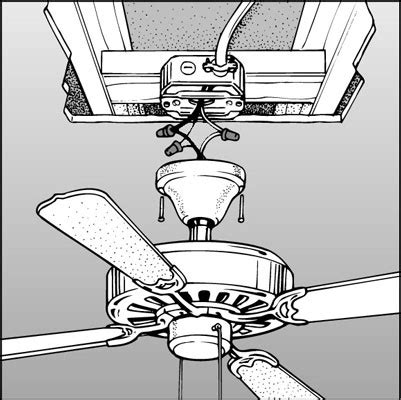 How to Install a Ceiling Fan dummies