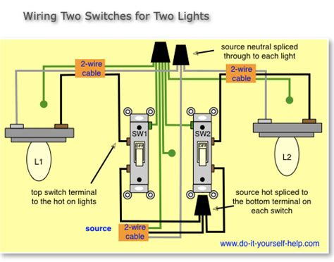 How to Wire Two Separate Switches Lights Using the Same