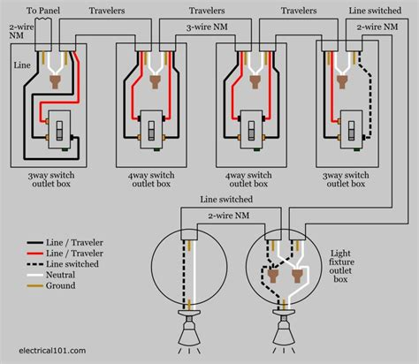 wiring a 4 way light switch diagram images search first place and how to wire a 4 way switch