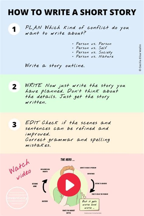 How to Write a Narrative Essay 14 Steps with Pictures