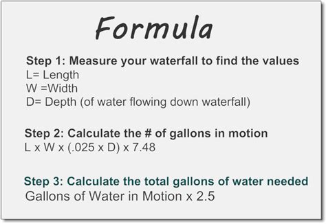 How to calculate the amount of water you need for a waterfall