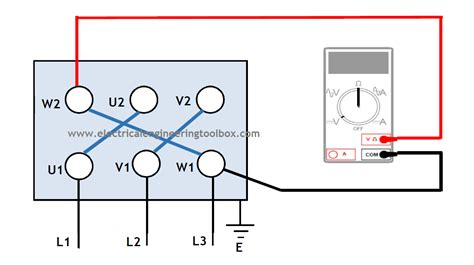 How to check the Windings of a 3 Phase AC motor with an