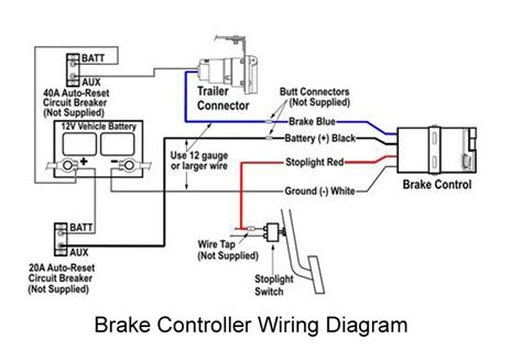 brake controller wiring diagram gmc images boss plow wiring how to install a trailer brake controller in a gm truck or