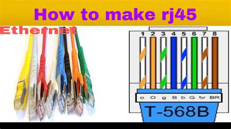 How to make a Cat5 Patch Cable Warehouse Cables