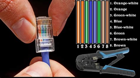 cat6 ethernet wiring diagram images cat6 connector wiring diagram how to make a cat6 network ethernet cable