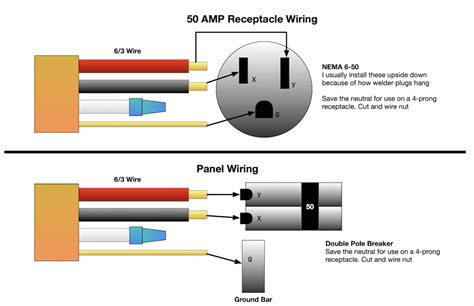 220v welder plug wiring diagram images besides product id 344 120 how to wire a 220v 50amp plug for a welder