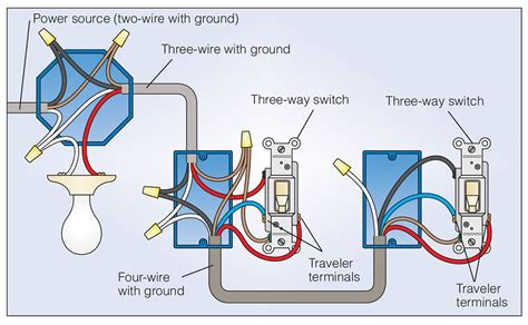 How to wire a 3 way switch with video AskmeDIY