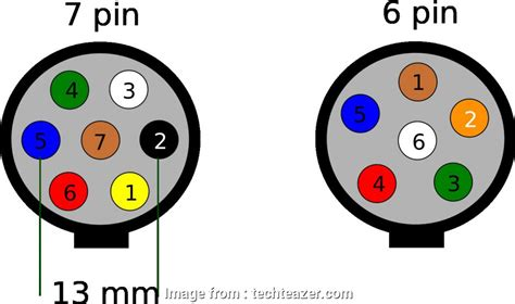 How to wire a Trailer Round Flat Plug Australia YouTube