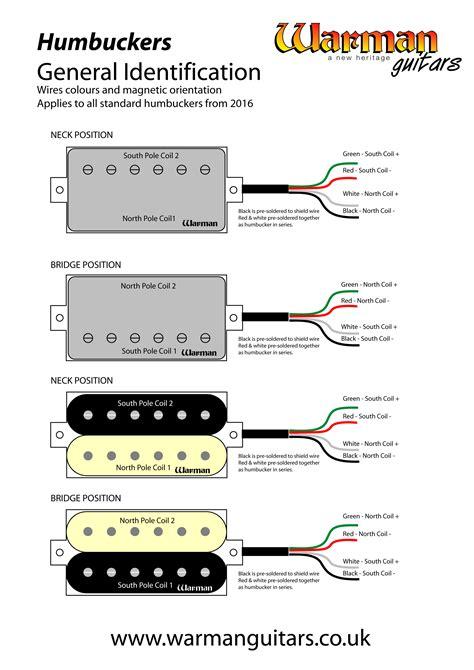 Humbucker Wiring Schematics