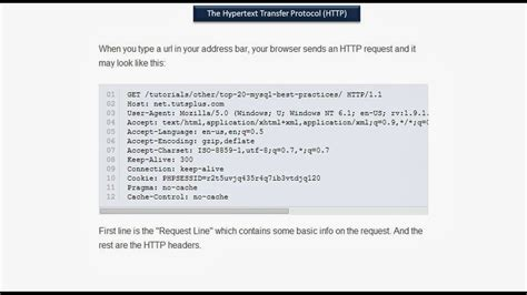 Hypertext Transfer Protocol Tutorial HTTP lesson YouTube