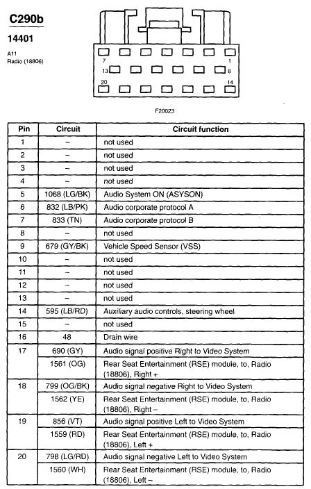 stereo wiring diagram for 2002 ford f250 images i need a radio wiring diagram for a 2002 f350