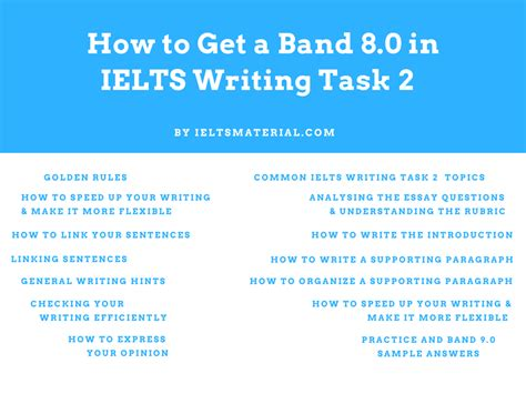 ielts essay sample ASB Th  ringen Help for sat essay   Business plan writers durban Sat Writing Essay Paper  Example Essay Questions