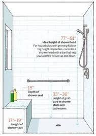 Ideal Height for a Bathtub Shower Niche Home Guides SF