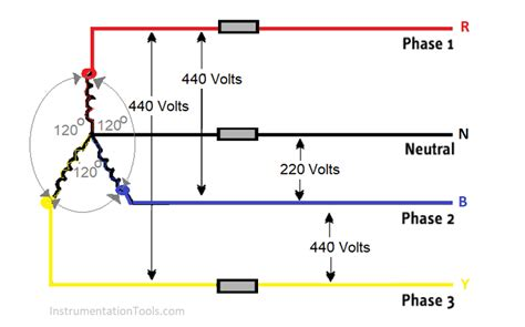 how to wire a single phase volt motor hunker images if single phase power is 220 volts why is 3 phase 440