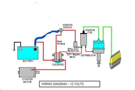 12 volt ignition wiring diagram images wiring diagram on for blue ignition switch wiring diagram 12 volt planet