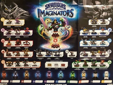 Imaginators Figures Skylanders Character List