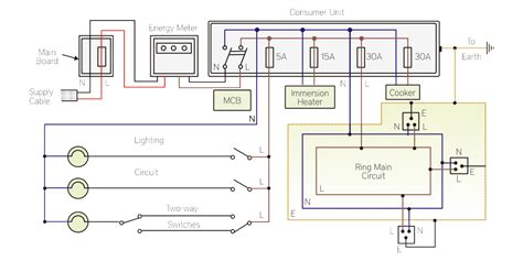 electrical wiring for houses images electrical wiring n house electrical wiring diagram pdf n auto