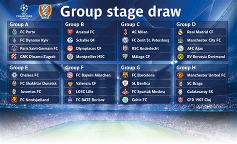 Info Jadwal Dan Hasil Liga Champions Eropa 2013 (final)