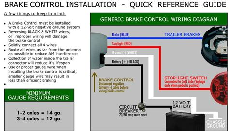 Installing a Trailer Wiring Package How to Wire a