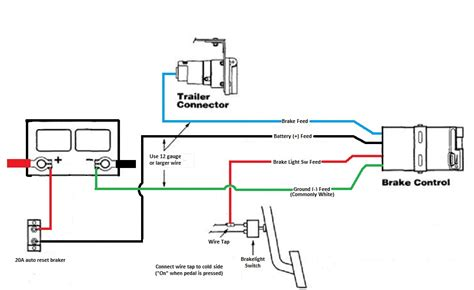 hopkins breakaway switch wiring diagram images installing and wiring a trailer s brake control thoughtco