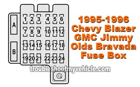 1996 chevy blazer radio wiring diagram images 2001 chevy blazer instrument panel fuse box 1995 1996 chevy blazer gmc