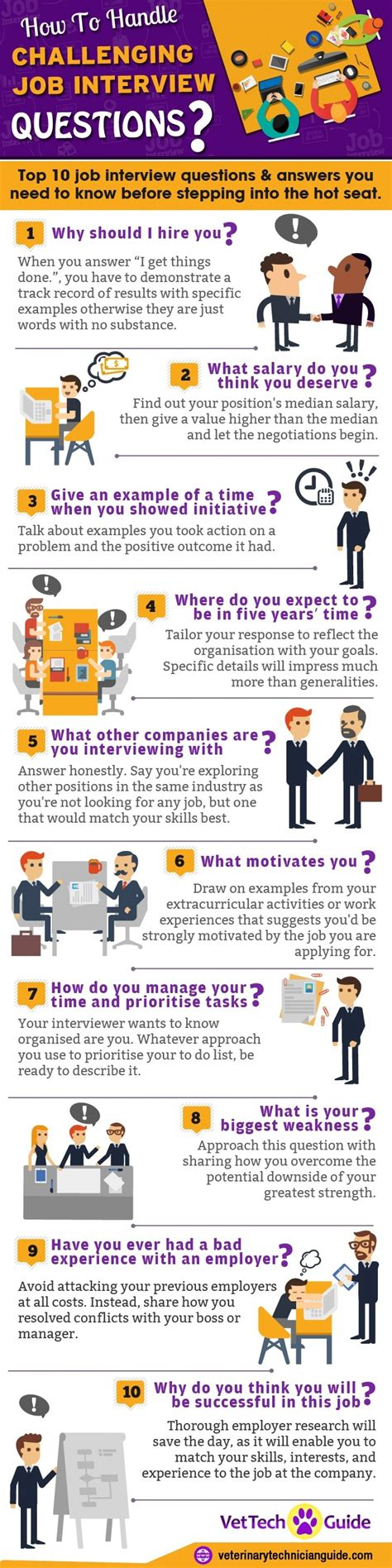 Interview Questions and Answers Job Interview Tips